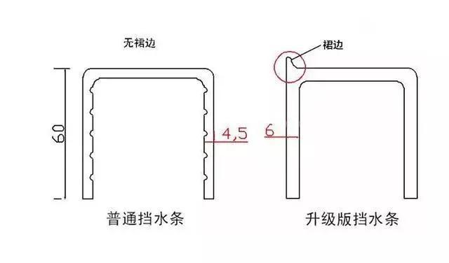 卫生间装挡水条的4种方案 对比完再决定