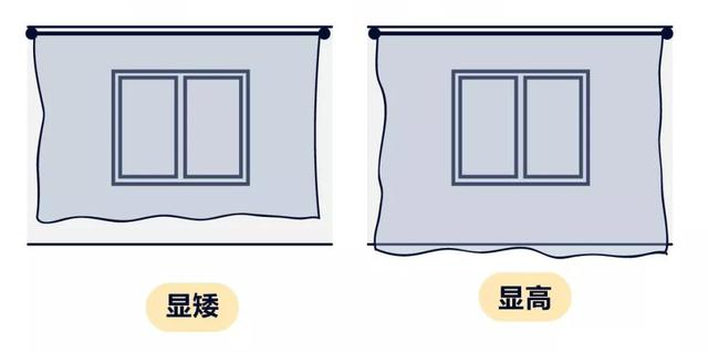 小心你的钱被坑走,买窗帘存在的5大坑钱套路