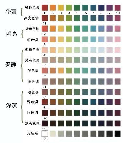 轻奢的色彩搭配、方案表达