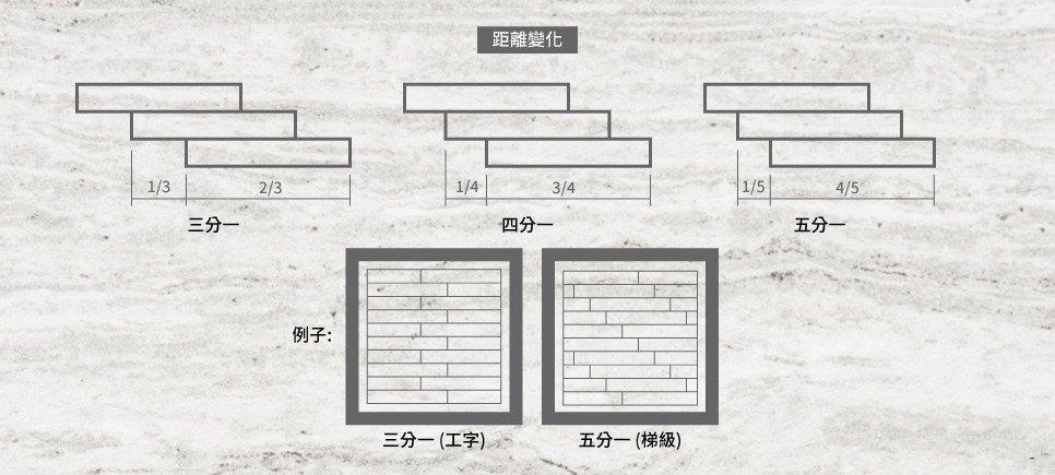 木纹砖/木地板的十大铺贴排列方式,让你的家变大