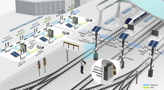 西门子和阿里巴巴云合作为中国的工业物联网提供动力