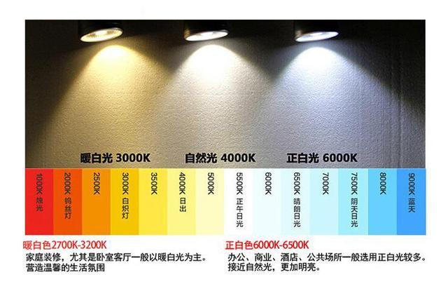 網紅燈具挑花眼?您需要了解這些選燈要素