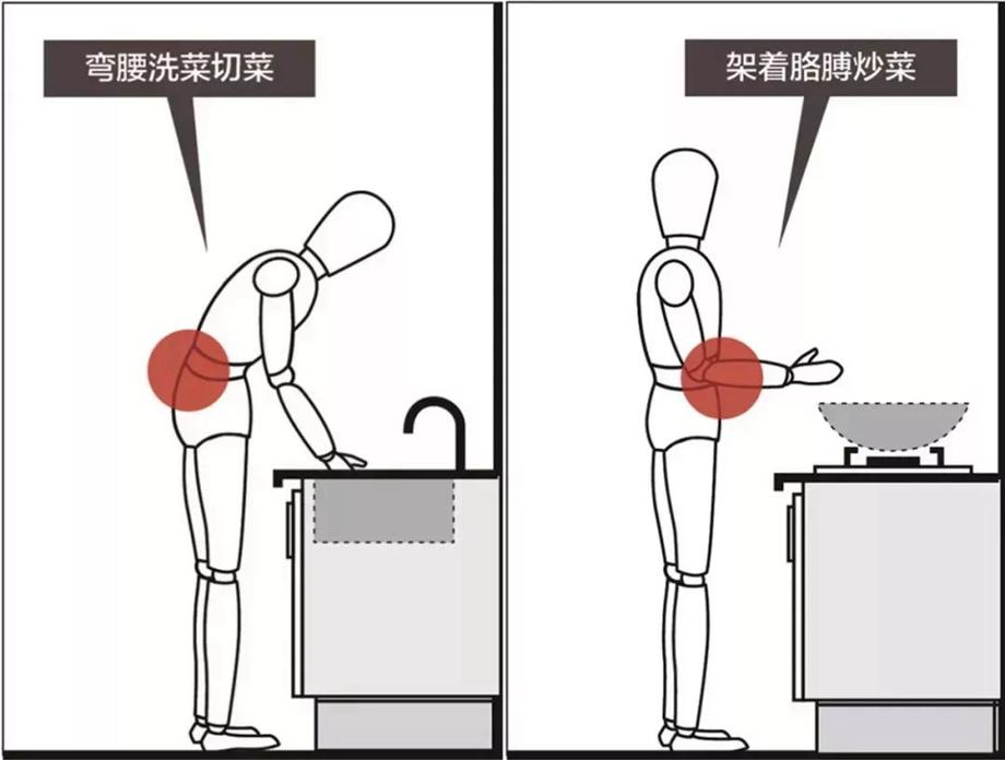 好用的厨房都是怎么设计的?这些干货必看