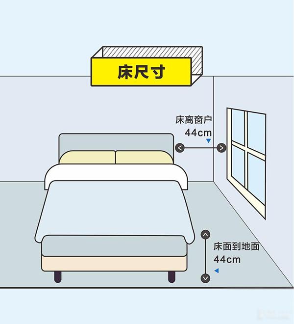 深圳装修卧室床的尺寸选择