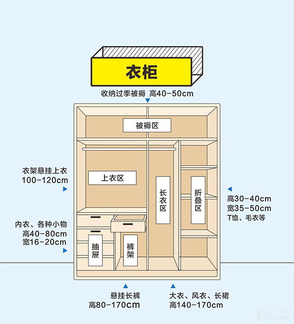 深圳装修衣柜尺寸方案