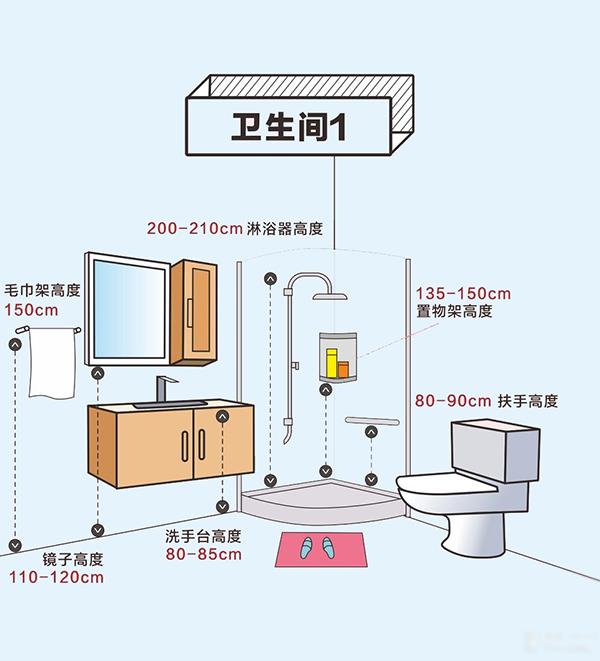 深圳卫生间装修家具搭配设计方案