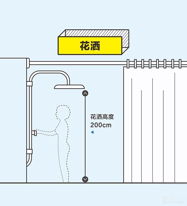 深圳卫生间淋雨花洒布局方案