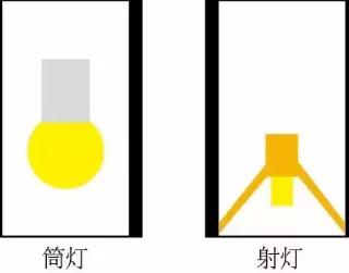現在都流行無主燈設計!
