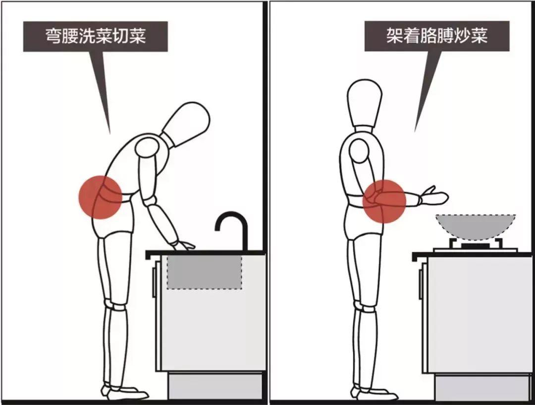 好用的廚房都是怎么設計的?這些干貨必看