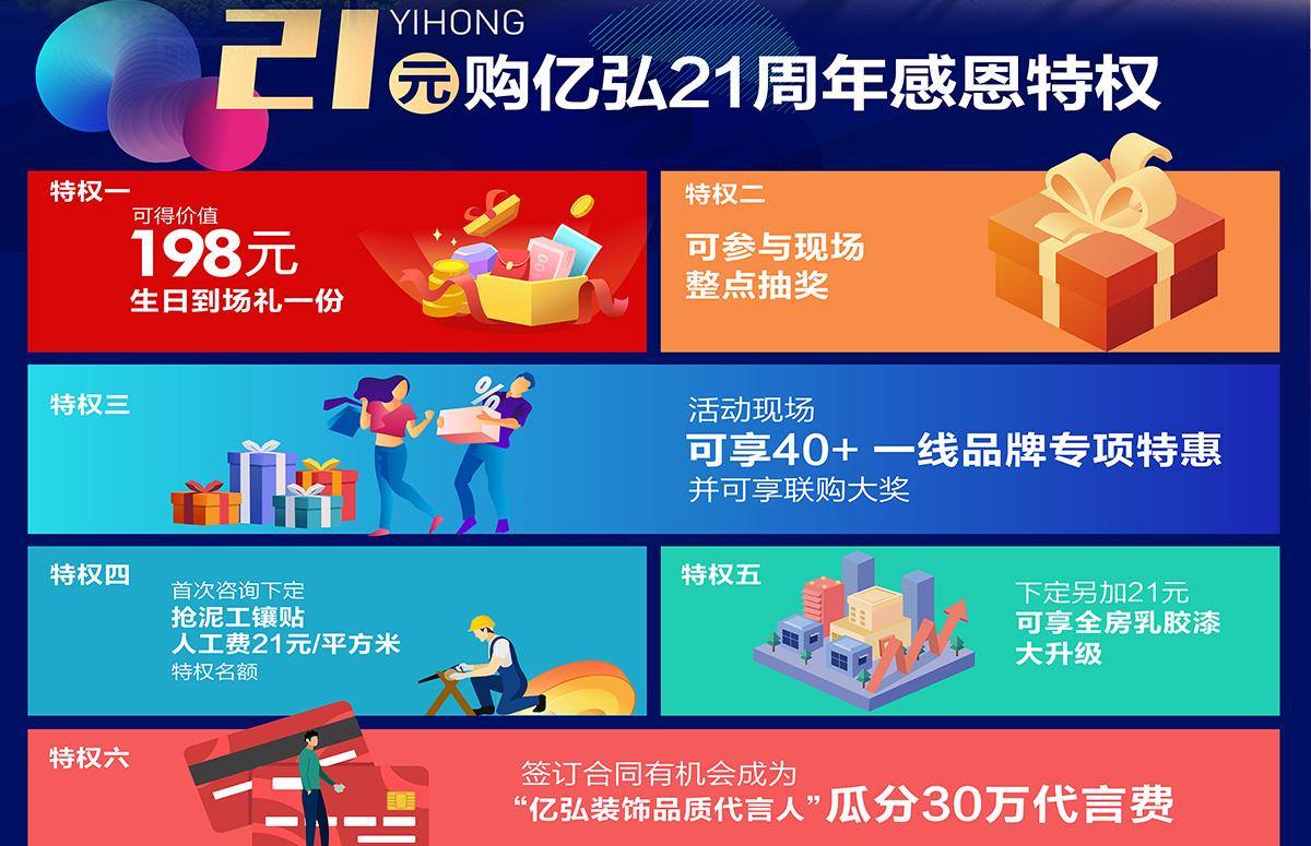 亿弘装饰21周年庆典钜惠!